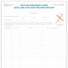 Item 1231F - Liste des personnes ayant voté lors d'un vote par anticipation