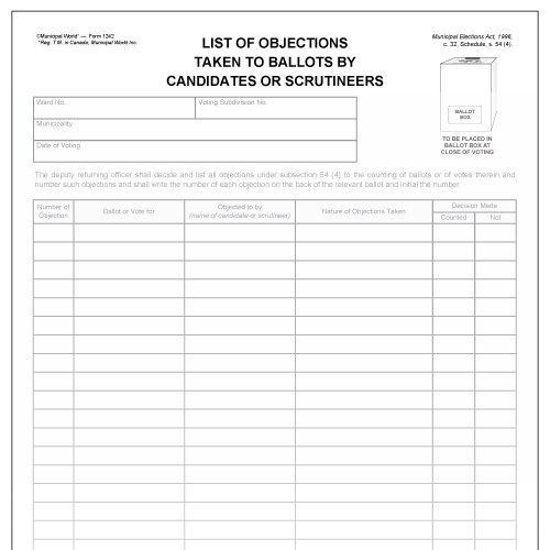 List of objections taken to ballots by candidates or scrutineers