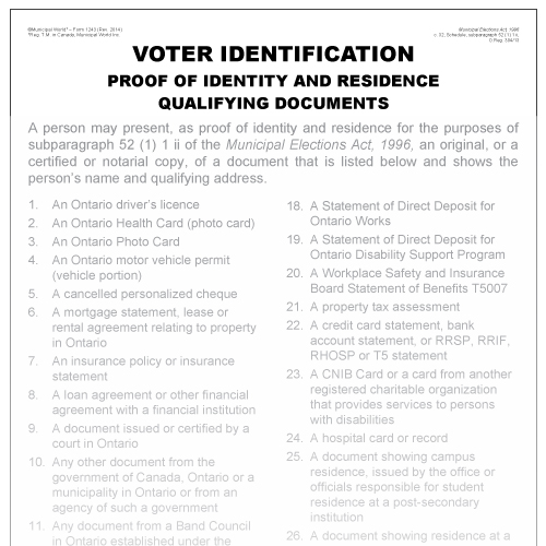 Voter Identification poster - lists the proof of identity and residence qualifying documents