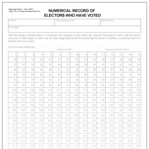Numerical record of electors who have voted Municipal World Form 1262